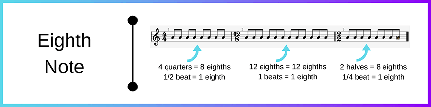 Eighth note - quaver