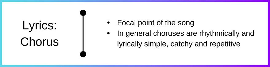 Lyrics - chorus