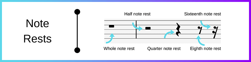 Note rests