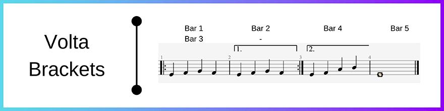 Volta brackets notation