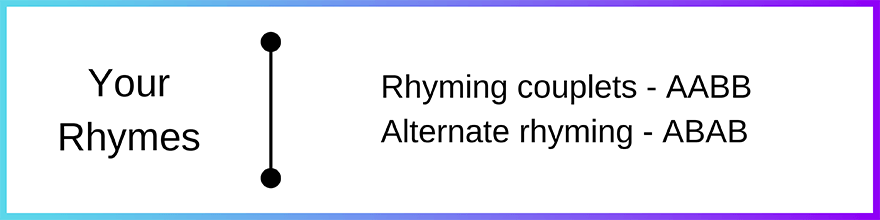Your rhyming structure