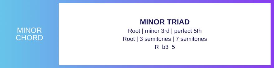 How do you build a minor chord